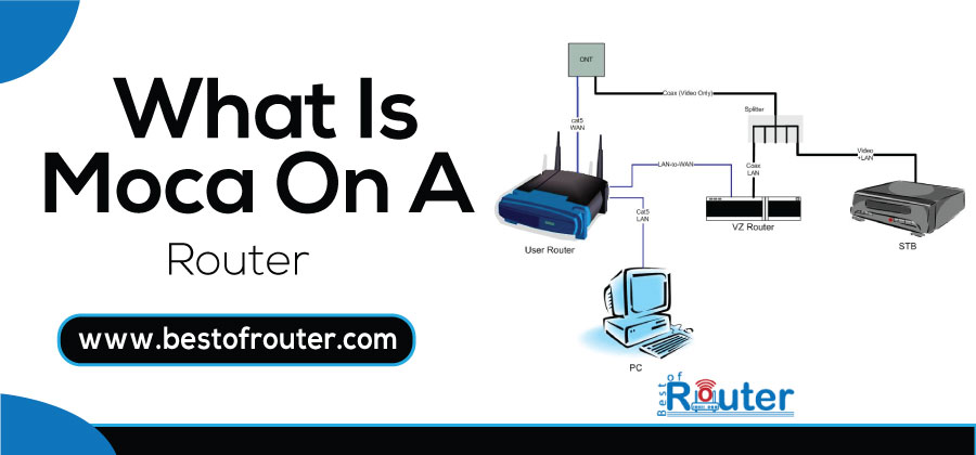 What is Moca On A Router